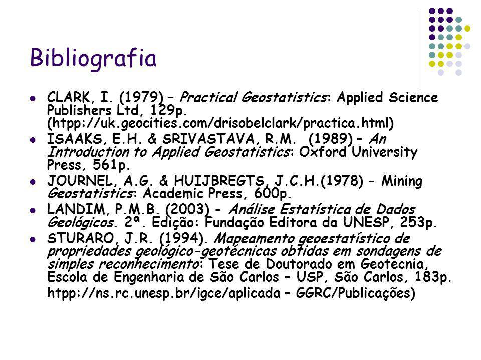Bibliografia CLARK, I. (1979) – Practical Geostatistics: Applied Science Publishers Ltd, 129p. (htpp://uk.geocities.com/drisobelclark/practica.html)