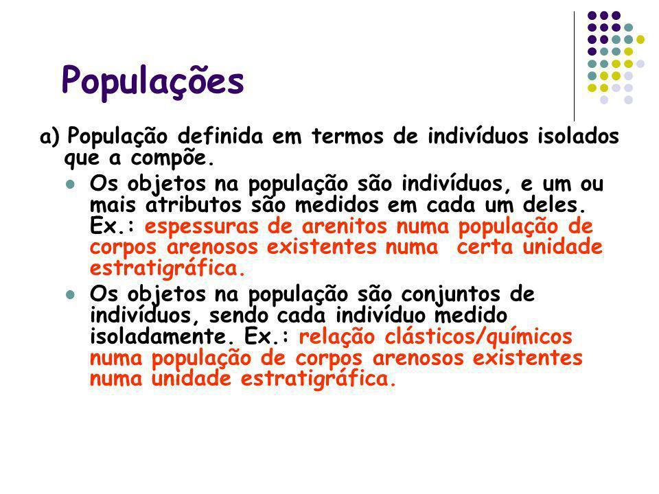 Populaçõesa) População definida em termos de indivíduos isolados que a compõe.