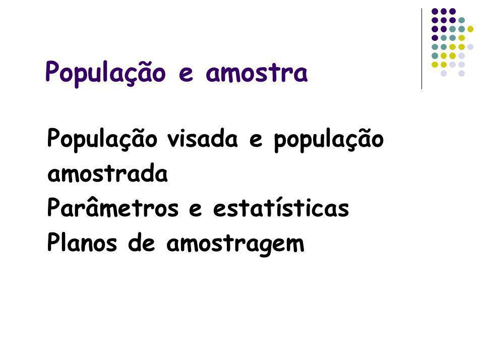 População visada e população amostrada Parâmetros e estatísticas