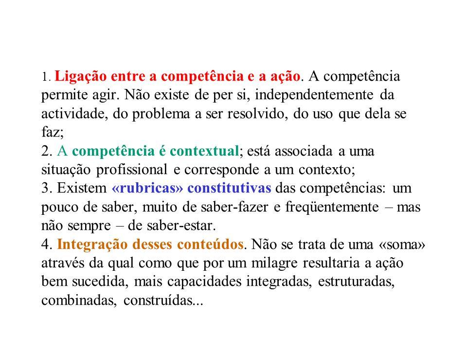 1. Ligação entre a competência e a ação. A competência permite agir