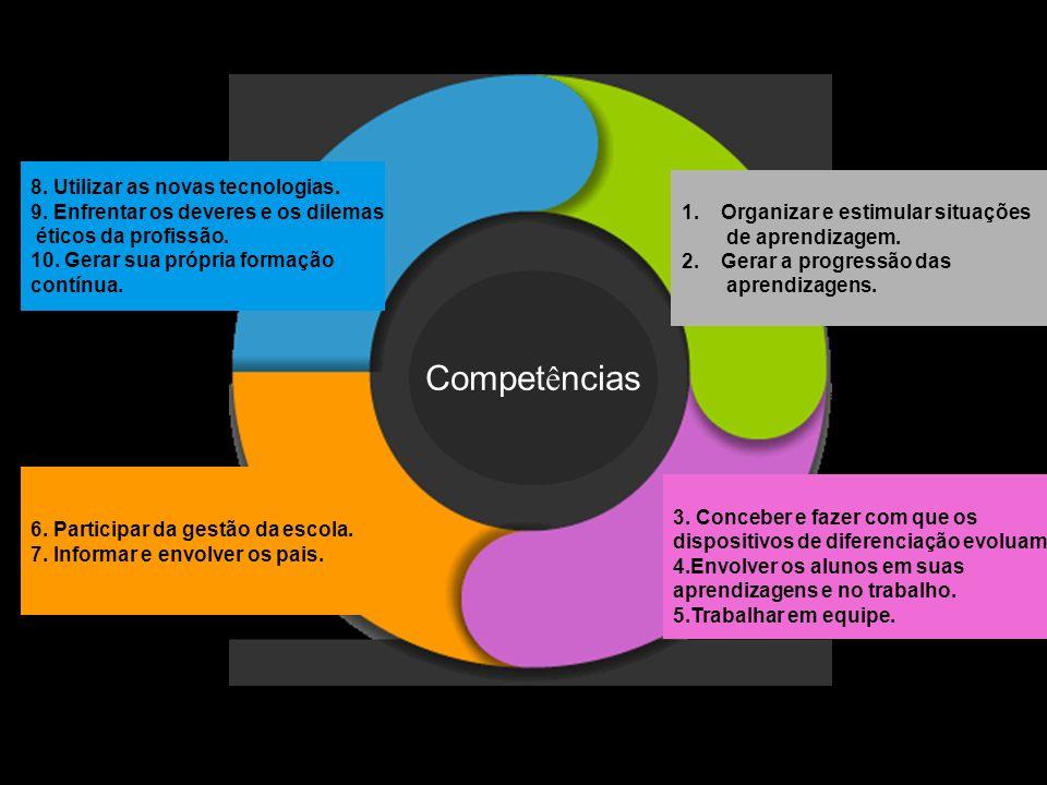 Competências 8. Utilizar as novas tecnologias.