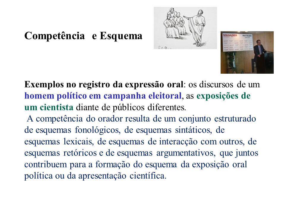 Competência e Esquema Exemplos no registro da expressão oral: os discursos de um homem político em campanha eleitoral, as exposições de um cientista diante de públicos diferentes.