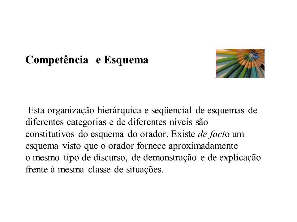 Competência e Esquema Esta organização hierárquica e seqüencial de esquemas de diferentes categorias e de diferentes níveis são constitutivos do esquema do orador.