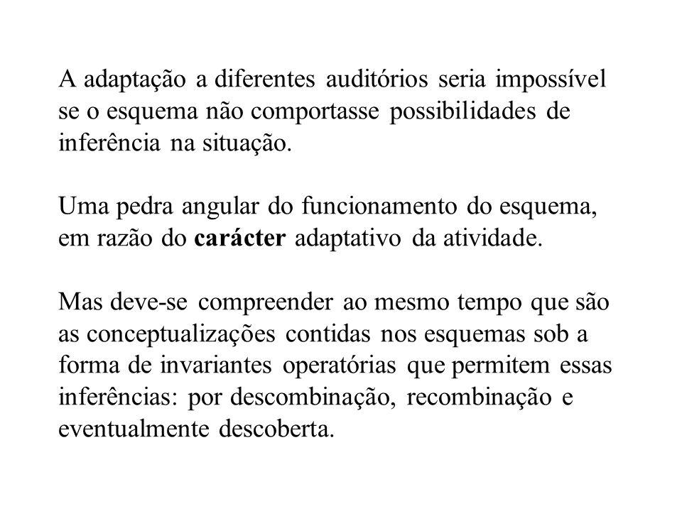 A adaptação a diferentes auditórios seria impossível se o esquema não comportasse possibilidades de inferência na situação.
