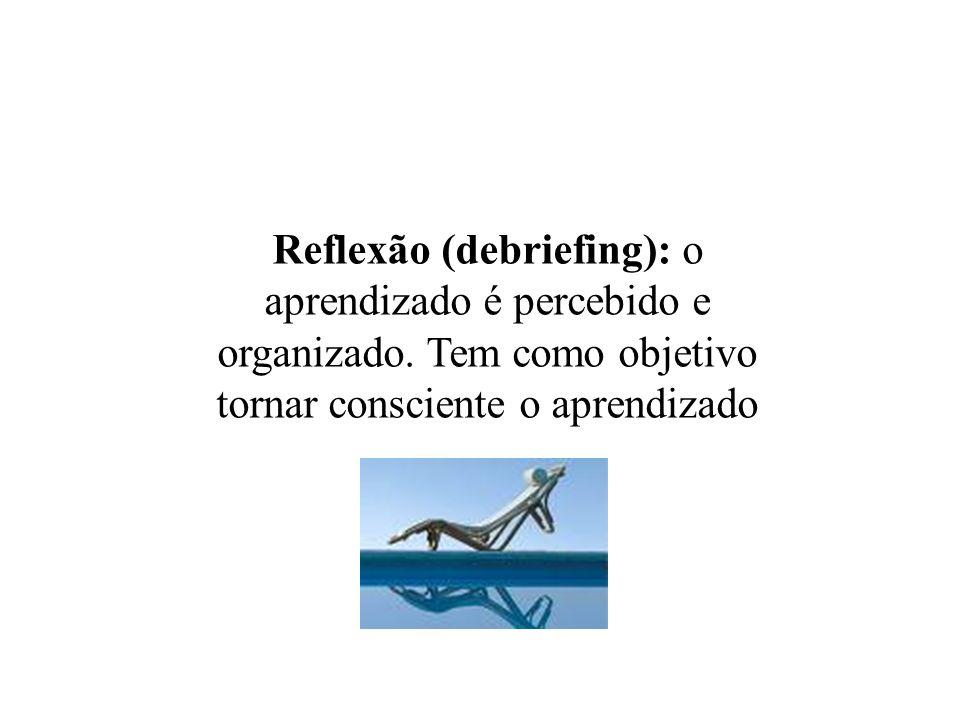 Reflexão (debriefing): o aprendizado é percebido e organizado