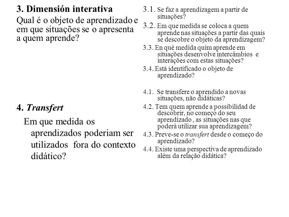 3. Dimensión interativa 4. Transfert