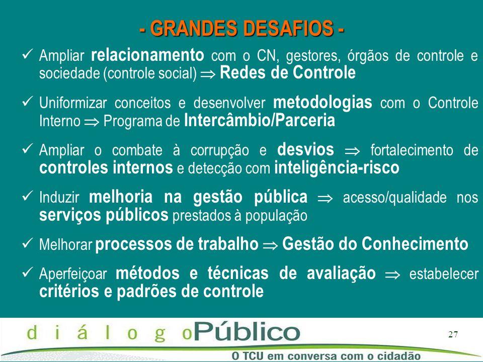 - GRANDES DESAFIOS -Ampliar relacionamento com o CN, gestores, órgãos de controle e sociedade (controle social)  Redes de Controle.