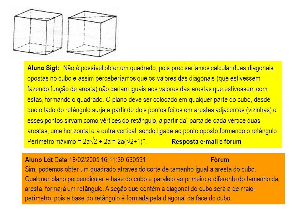 Aluno Sigt: ¨Não é possível obter um quadrado, pois precisaríamos calcular duas diagonais opostas no cubo e assim perceberíamos que os valores das diagonais (que estivessem fazendo função de aresta) não dariam iguais aos valores das arestas que estivessem com estas, formando o quadrado. O plano deve ser colocado em qualquer parte do cubo, desde que o lado do retângulo surja a partir de dois pontos feitos em arestas adjacentes (vizinhas) e esses pontos sirvam como vértices do retângulo, a partir daí parta de cada vértice duas arestas, uma horizontal e a outra vertical, sendo ligada ao ponto oposto formando o retângulo. Perímetro máximo = 2a√2 + 2a = 2a(√2+1)¨. Resposta e-mail e fórum