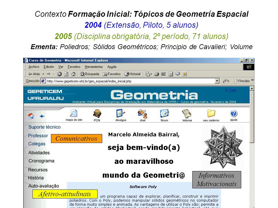 Contexto Formação Inicial: Tópicos de Geometría Espacial