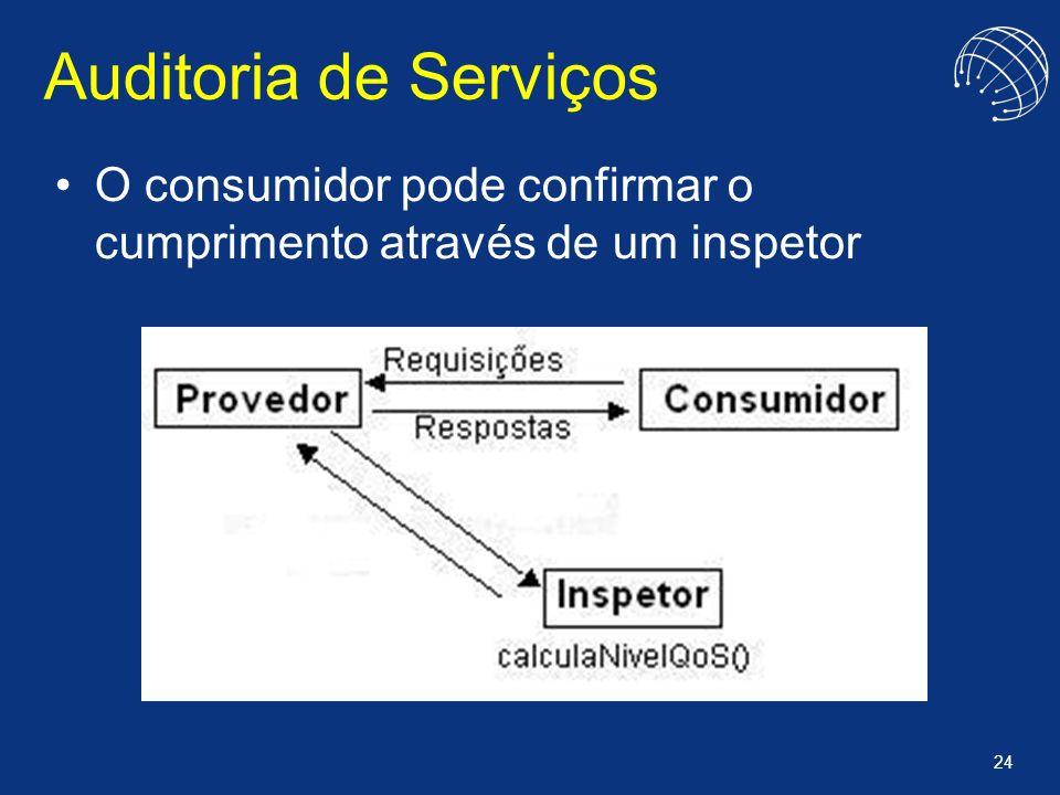 Auditoria de Serviços O consumidor pode confirmar o cumprimento através de um inspetor