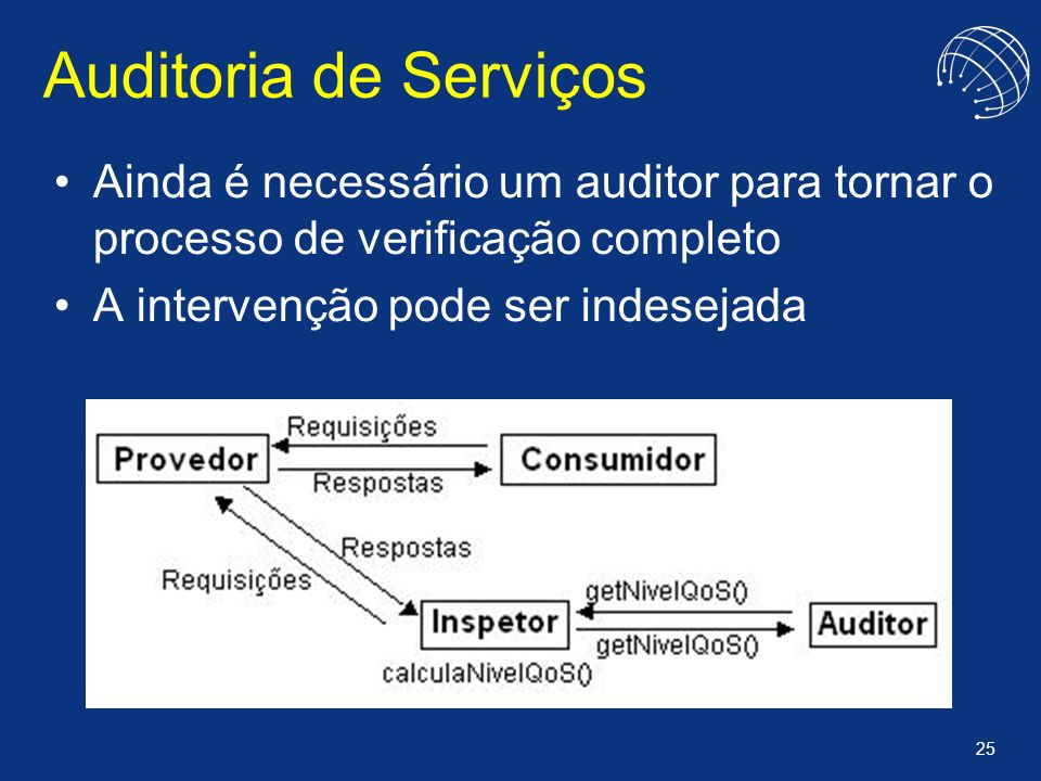 Auditoria de Serviços Ainda é necessário um auditor para tornar o processo de verificação completo.