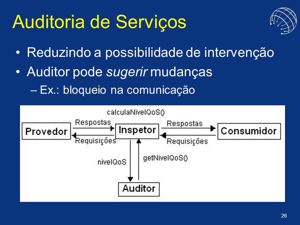 Auditoria de Serviços Reduzindo a possibilidade de intervenção