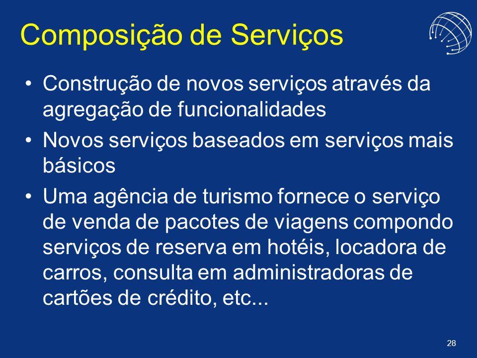 Composição de Serviços