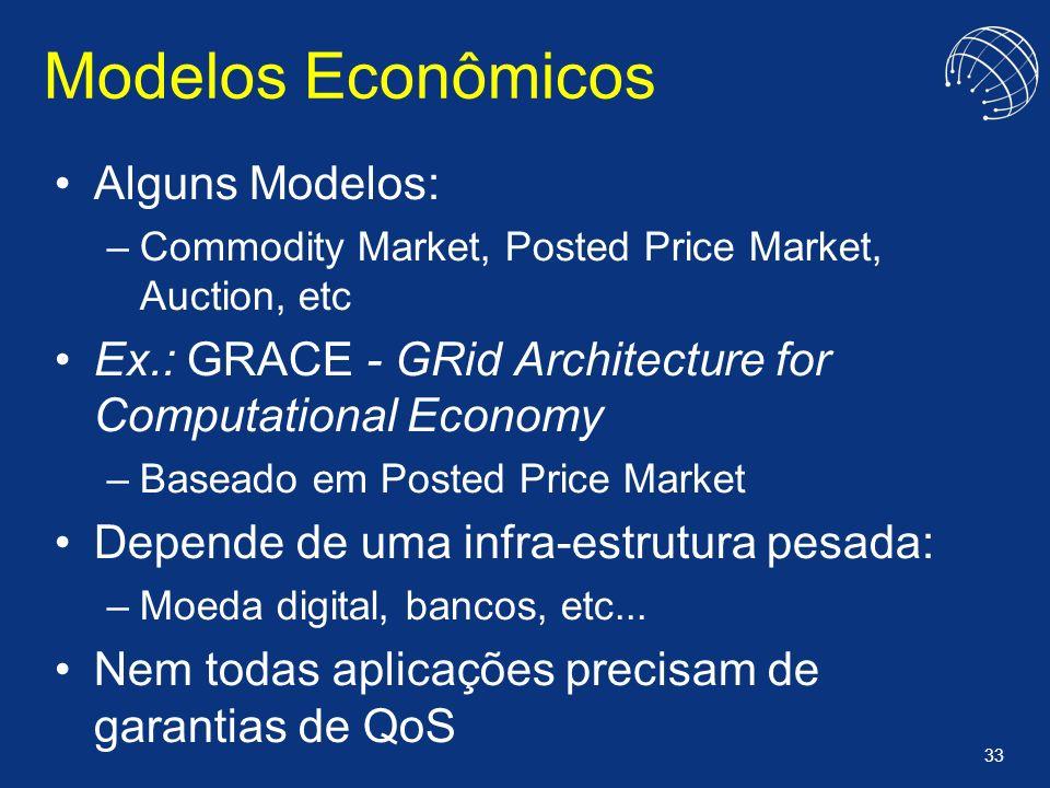 Modelos Econômicos Alguns Modelos: