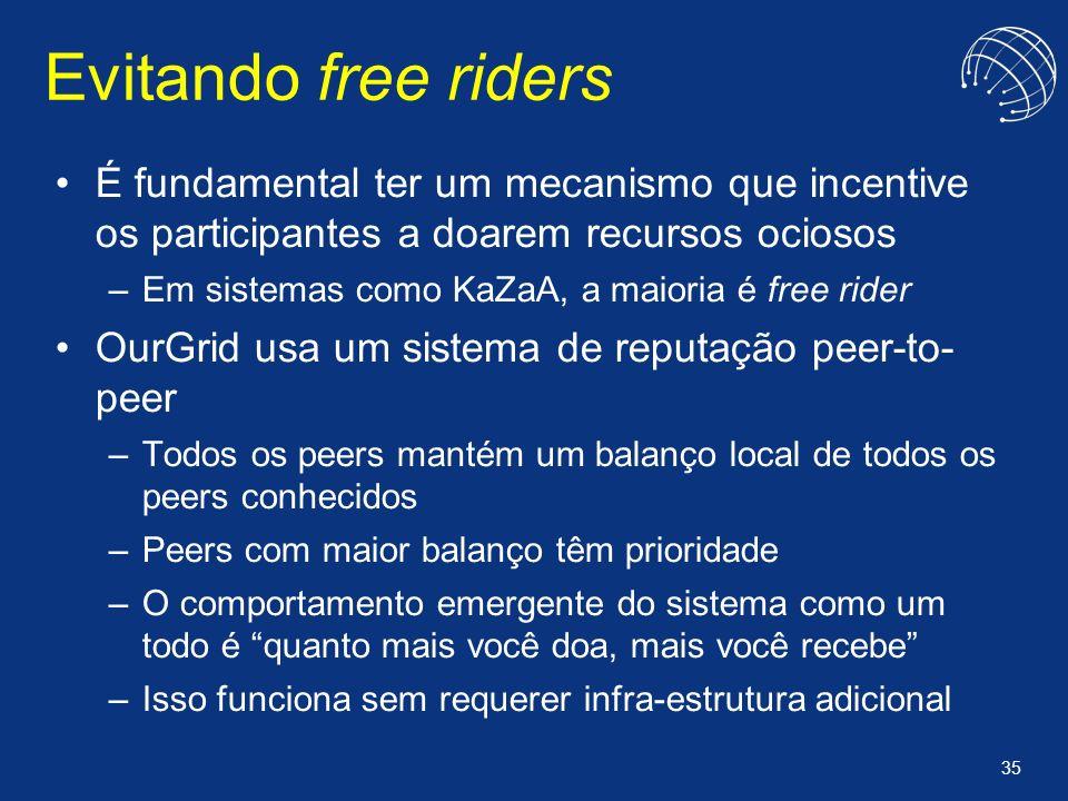 Evitando free riders É fundamental ter um mecanismo que incentive os participantes a doarem recursos ociosos.