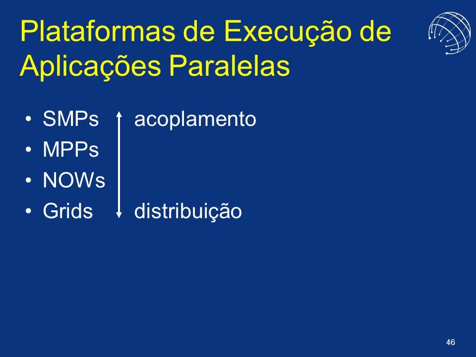 Plataformas de Execução de Aplicações Paralelas