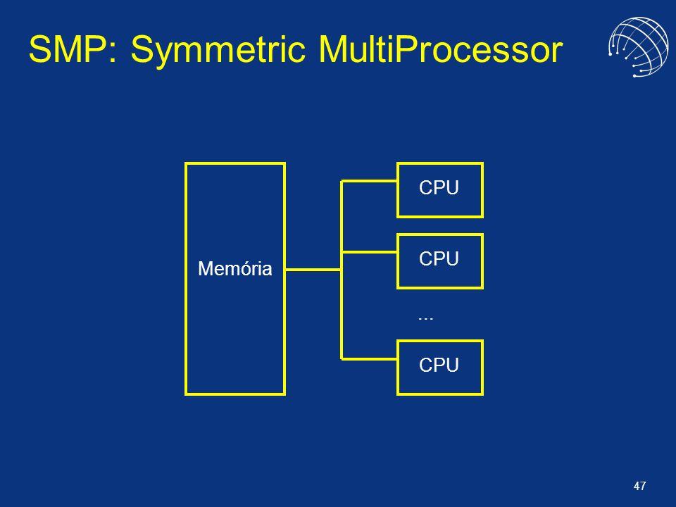 SMP: Symmetric MultiProcessor