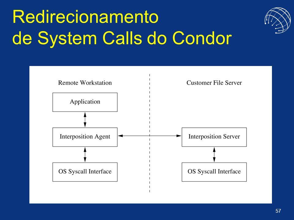 Redirecionamento de System Calls do Condor