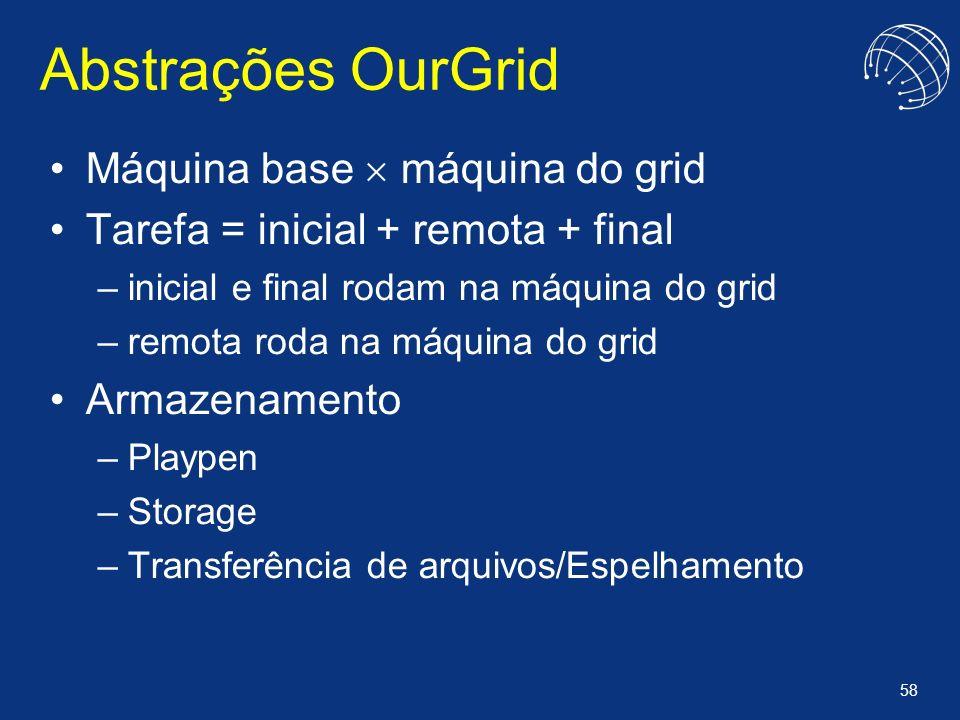 Abstrações OurGrid Máquina base  máquina do grid