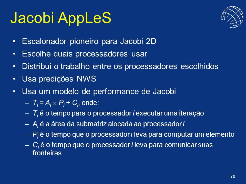 Jacobi AppLeS Escalonador pioneiro para Jacobi 2D