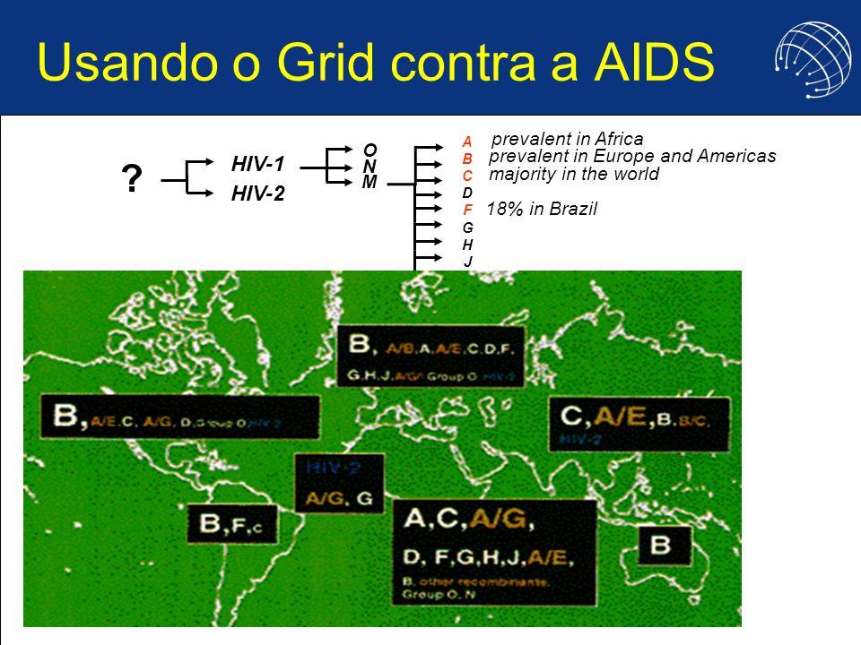 Usando o Grid contra a AIDS