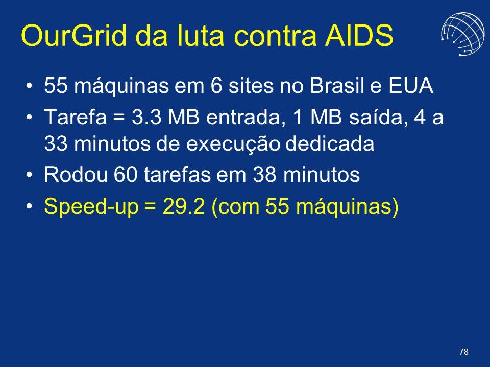 OurGrid da luta contra AIDS