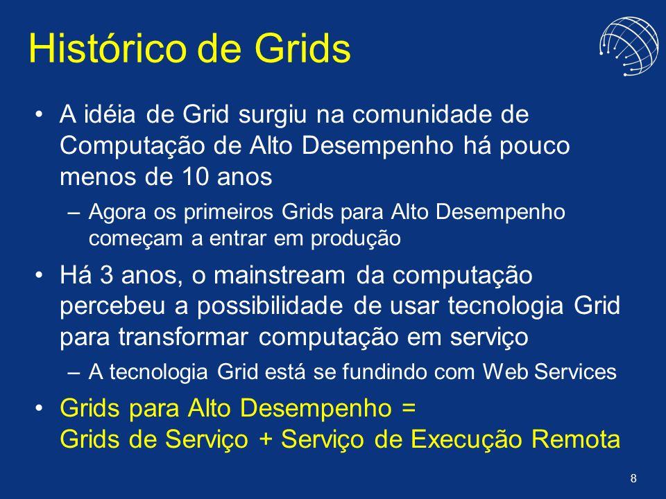 Histórico de Grids A idéia de Grid surgiu na comunidade de Computação de Alto Desempenho há pouco menos de 10 anos.