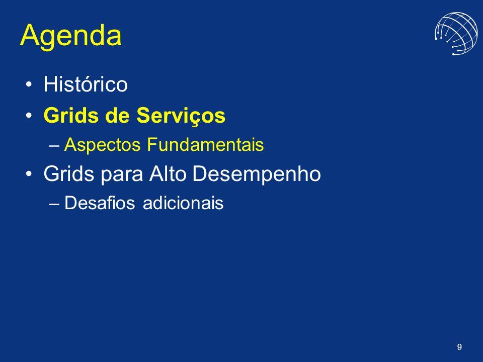 Agenda Histórico Grids de Serviços Grids para Alto Desempenho