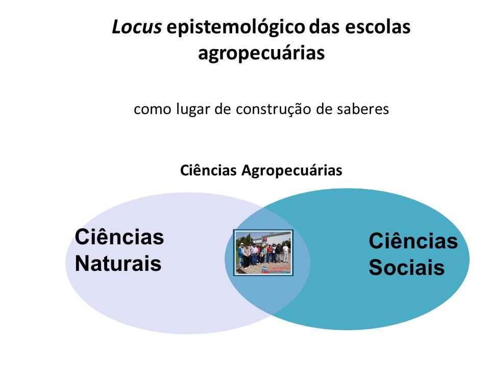 Locus epistemológico das escolas agropecuárias como lugar de construção de saberes Ciências Agropecuárias