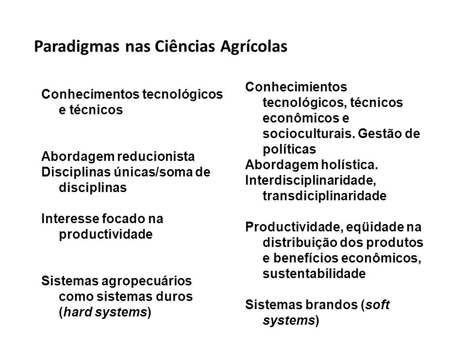 Paradigmas nas Ciências Agrícolas