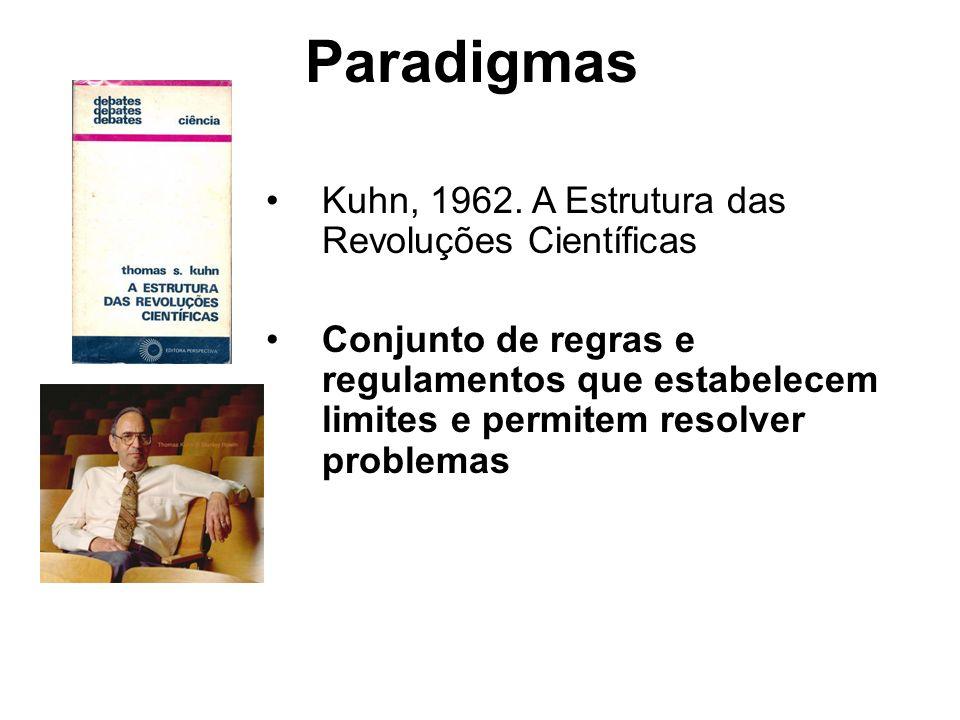 Paradigmas Kuhn, 1962. A Estrutura das Revoluções Científicas