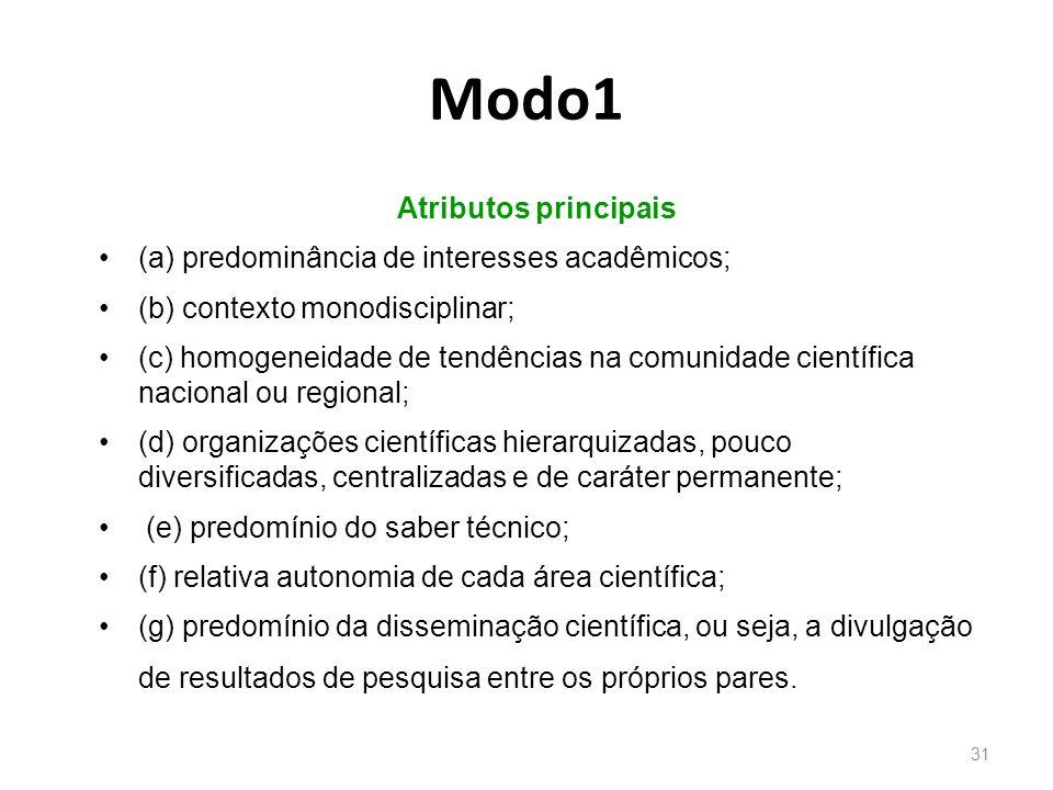 Modo1 Atributos principais (a) predominância de interesses acadêmicos;