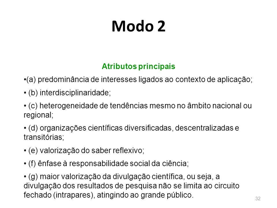 Modo 2 Atributos principais