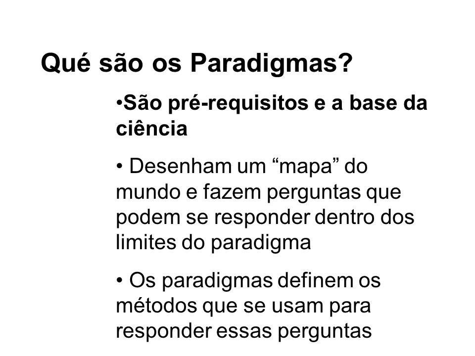 Qué são os Paradigmas São pré-requisitos e a base da ciência