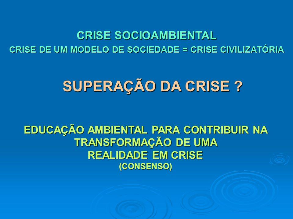 SUPERAÇÃO DA CRISE CRISE SOCIOAMBIENTAL