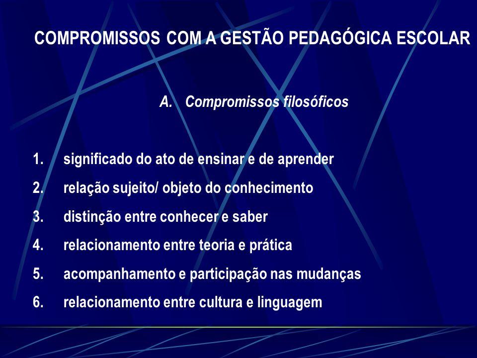 COMPROMISSOS COM A GESTÃO PEDAGÓGICA ESCOLAR