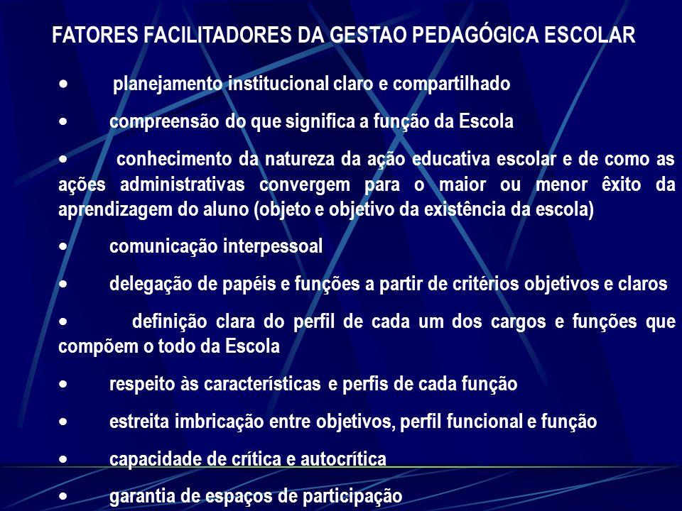 FATORES FACILITADORES DA GESTAO PEDAGÓGICA ESCOLAR