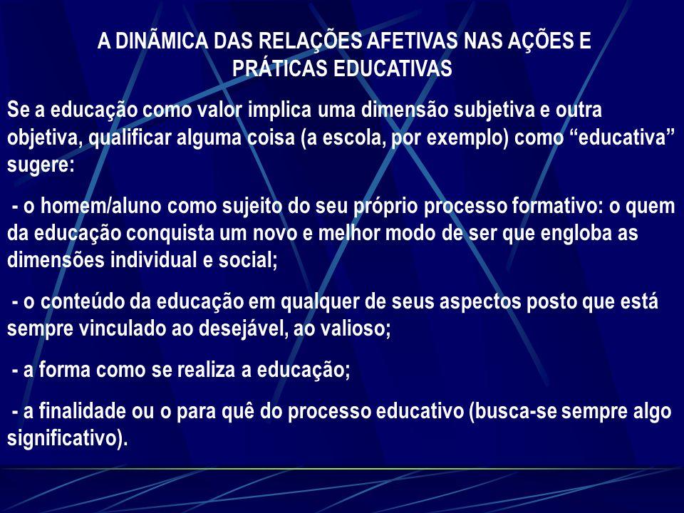 A DINÃMICA DAS RELAÇÕES AFETIVAS NAS AÇÕES E PRÁTICAS EDUCATIVAS