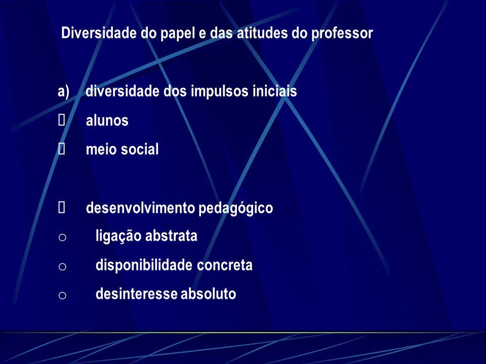 Diversidade do papel e das atitudes do professor