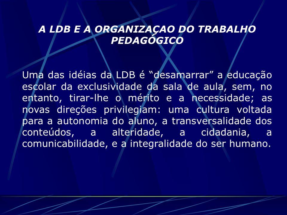 A LDB E A ORGANIZAÇAO DO TRABALHO PEDAGÓGICO