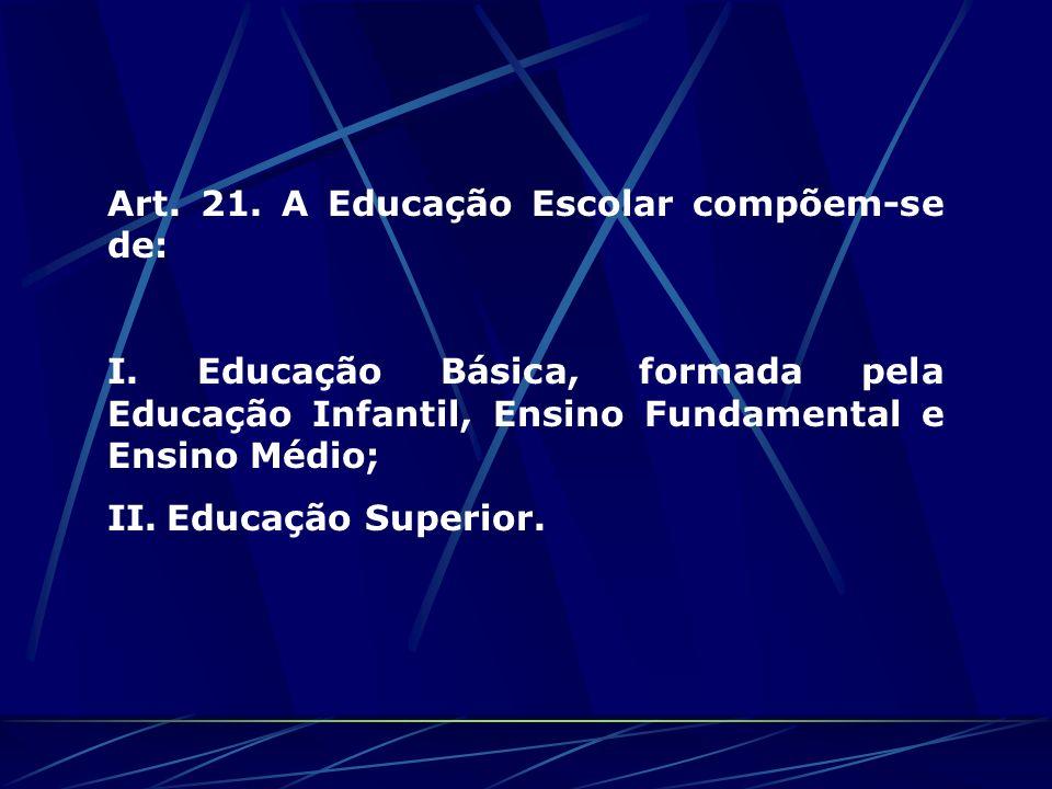 Art. 21. A Educação Escolar compõem-se de: