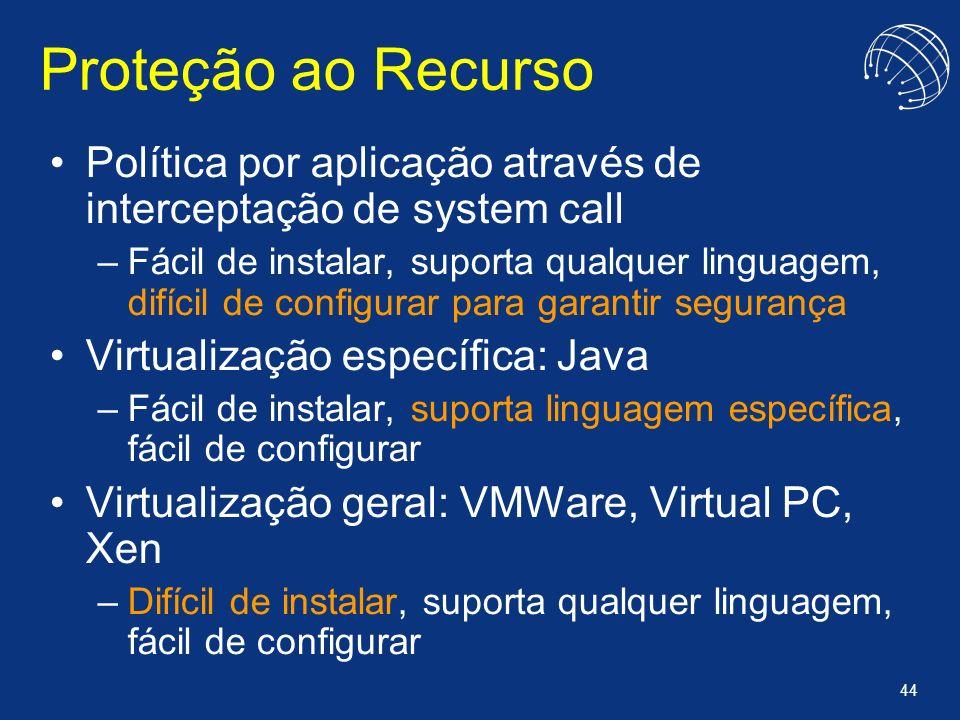 Proteção ao RecursoPolítica por aplicação através de interceptação de system call.