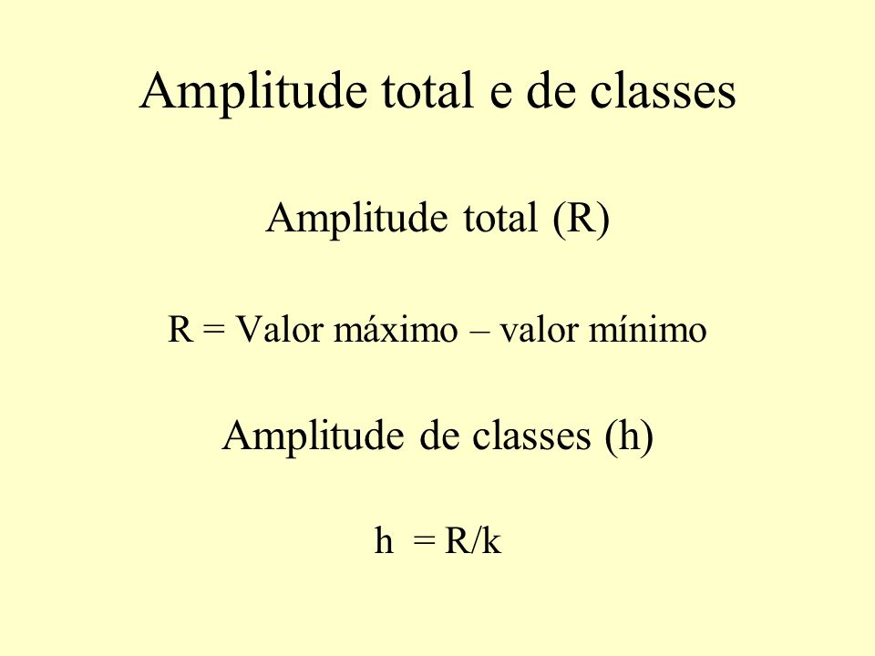 Amplitude total e de classes