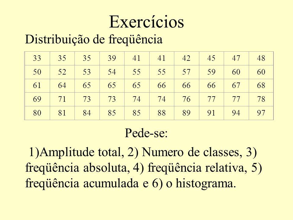 Exercícios Distribuição de freqüência Pede-se: