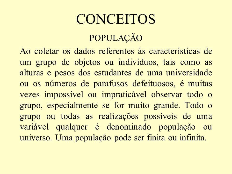 CONCEITOSPOPULAÇÃO.