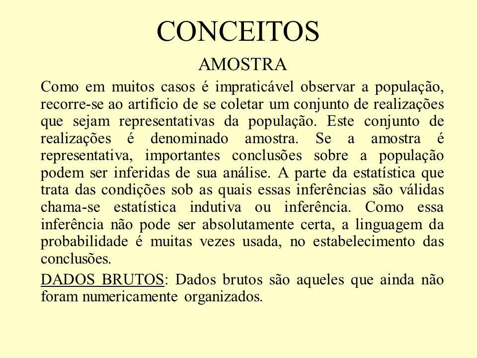 CONCEITOSAMOSTRA.