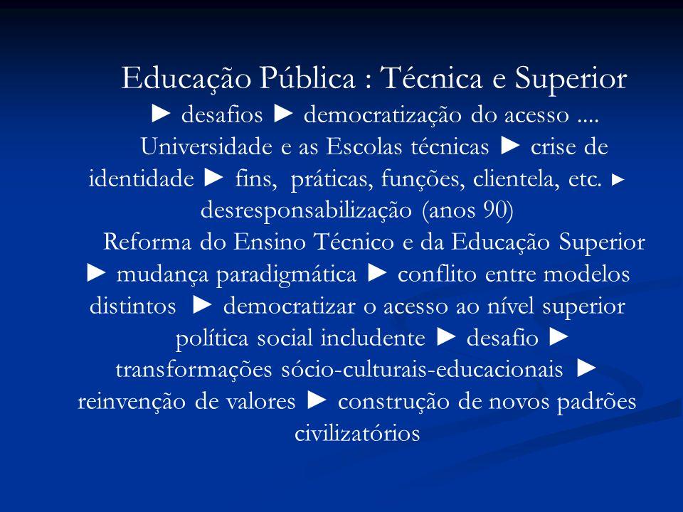 Educação Pública : Técnica e Superior