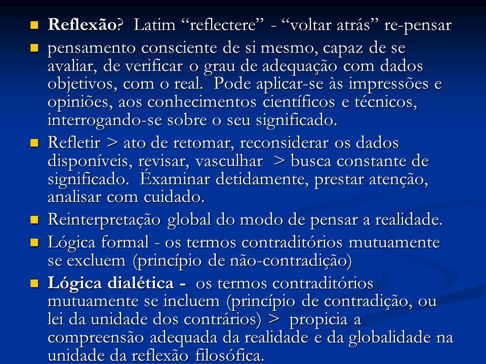 Reflexão Latim reflectere - voltar atrás re-pensar