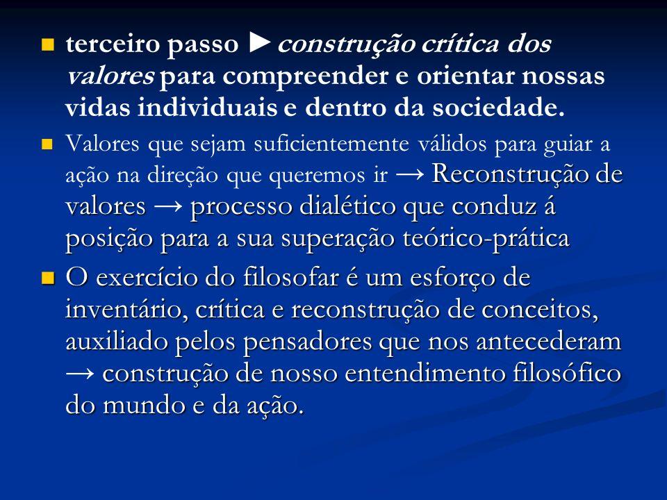 terceiro passo ►construção crítica dos valores para compreender e orientar nossas vidas individuais e dentro da sociedade.