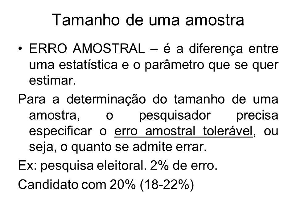Tamanho de uma amostra ERRO AMOSTRAL – é a diferença entre uma estatística e o parâmetro que se quer estimar.
